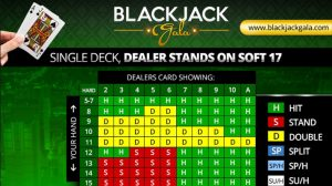 How to use Blackjack chart
